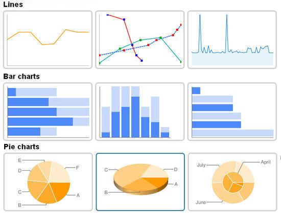 Hohli Charts