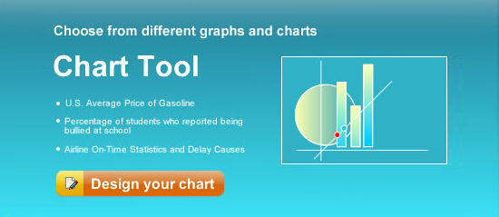 Online chart tool