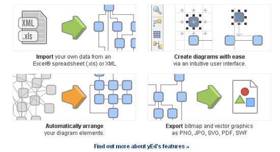 Drawing Lines In Yed : 收集 个web免费的图表、流程图工具 javascript 郑州网建