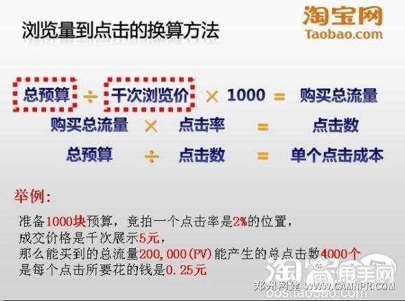 钻石展位一天多少钱 郑州网建