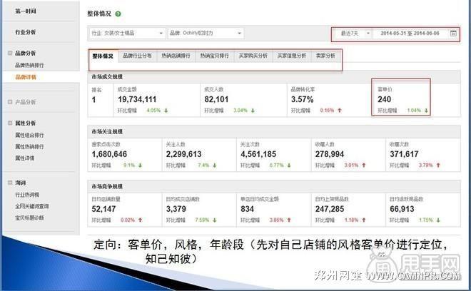 钻展实操:从寻找定向、测试投放开始 郑州网建